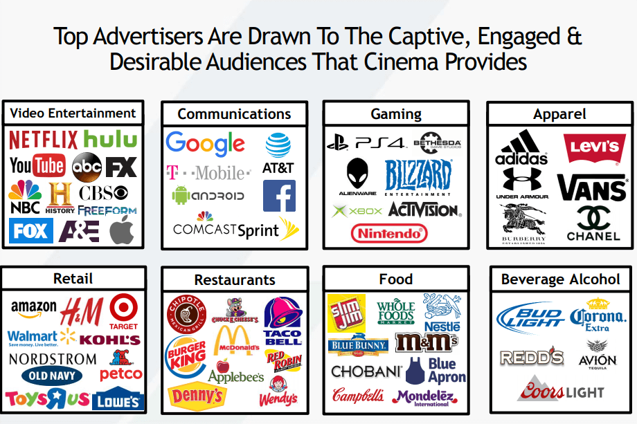 Brands-that-use-cinema-advertising-for-targeting-cinema-audience-2-1