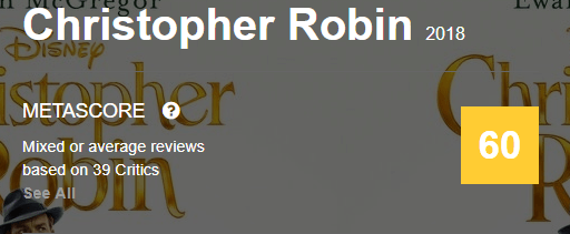 Christopher Robin Metacritic
