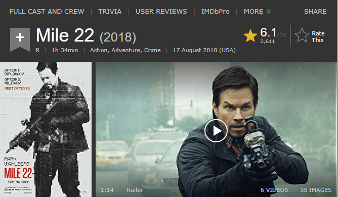Mile 22 IMDb Reviews