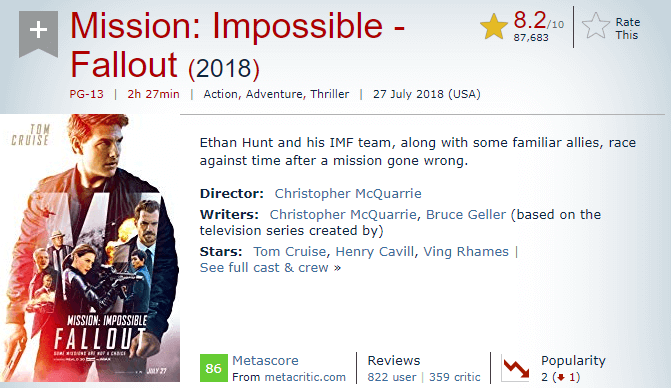 Mission Impossible Fallout IMDb Ratings