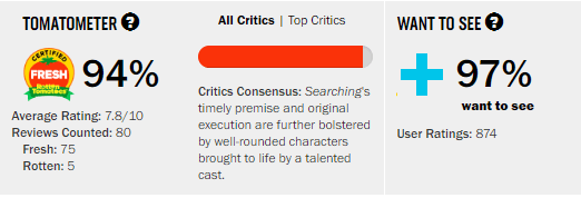 Searching Rotten Tomatoes Tomatometer Reviews