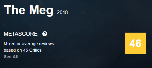The Meg Metacritic Metascore