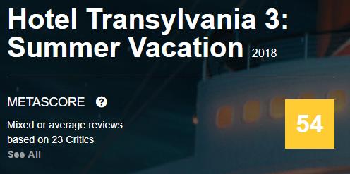 Hotel Transylvania 3 Metacritic Metascore