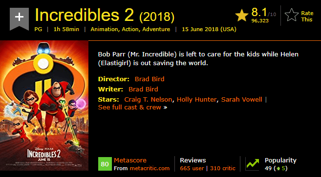 Incredibles 2 IMDb Reviews and Ratings