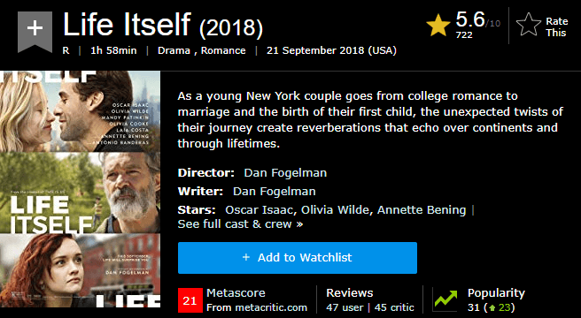 Life Itself IMDb Reviews and Ratings