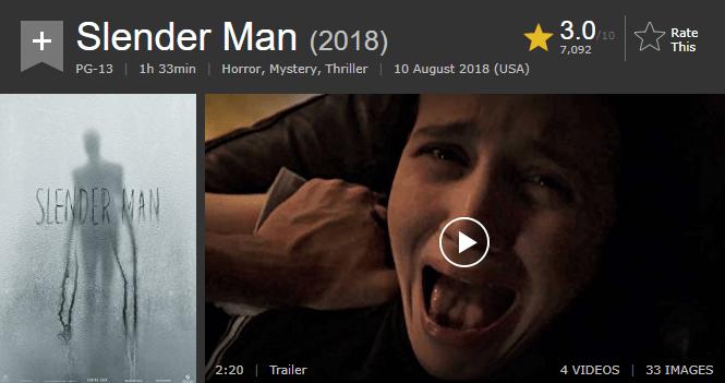 Slender Man IMDb Reviews and Ratings