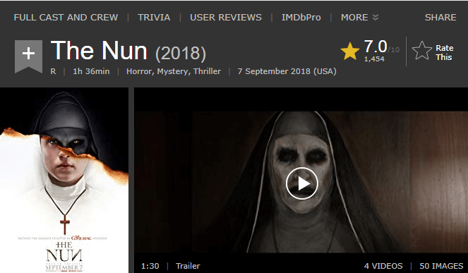 The Nun IMDb Ratings