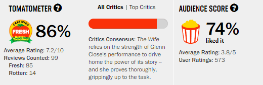 The Wife Rotten Tomatoes Tomatometer