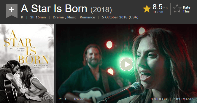 A Star Is Born IMDb Reviews and Ratings