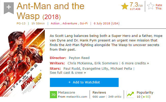 Ant-Man and the Wasp IMDb Reviews and Ratings