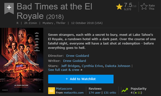 Bad Times at the El Royale IMDb Reviews and Ratings