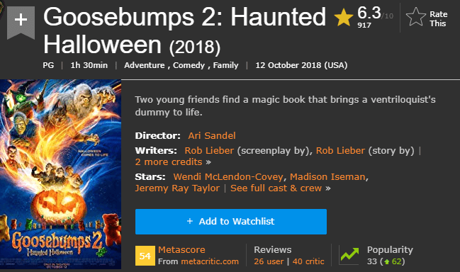 Goosebumps 2 Haunted Halloween IMDb Reviews and Ratings