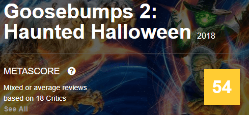 Goosebumps 2 Haunted Halloween Metacritic Metascore