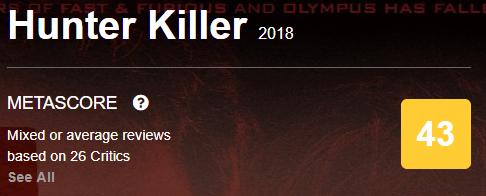 Hunter Killer Metacritic Metascore