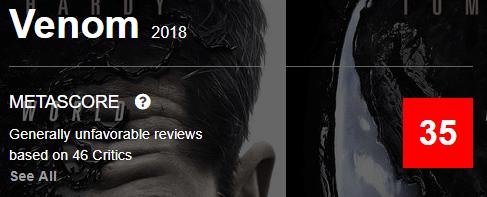 Venom Metacritic Metascore