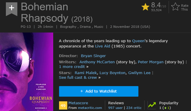 Bohemian Rhapsody IMDb Ratings and Reviews