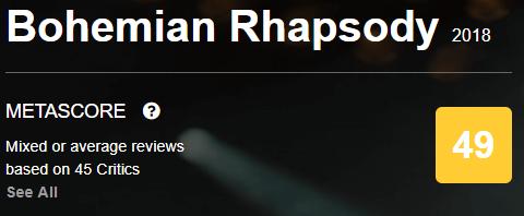 Bohemian Rhapsody Metacritic Metascore
