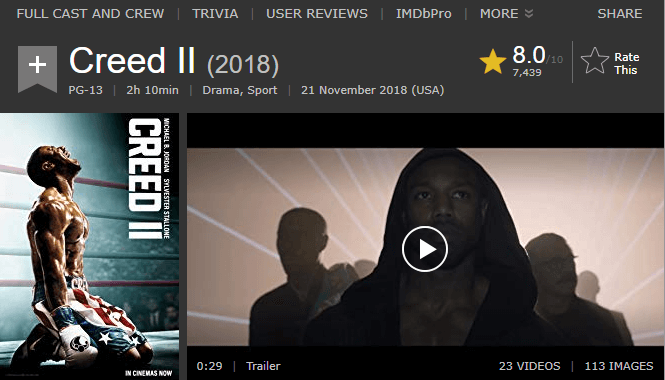 Creed II IMDb Ratings and Reviews