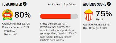 Overlord Rotten Tomatoes Tomatometer