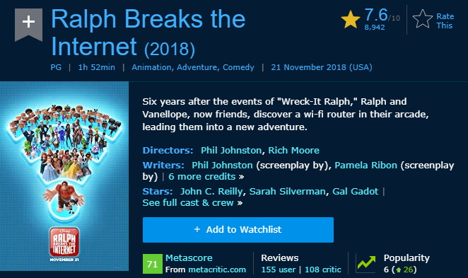 Ralph Break the Internet IMDb Ratings and Reviews