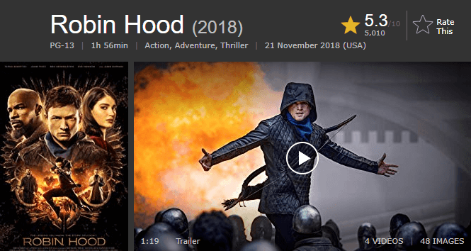 Robin Hood IMDb Ratings and Reviews