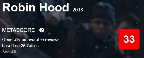 Robin Hood Metacritic Metascore