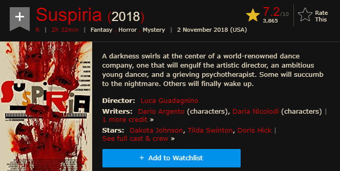 Suspiria IMDb Ratings and Reviews