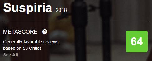 Suspiria Metacritic Metascore