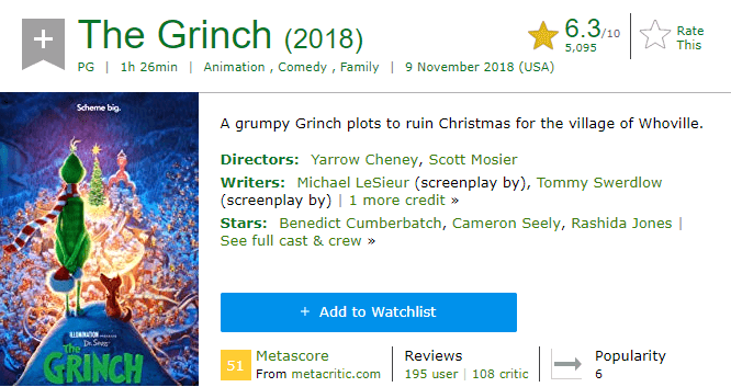 The Grinch IMDb Ratings and Reviews