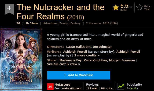 The Nutcracker and the Four Realms IMDb Ratings and Reviews