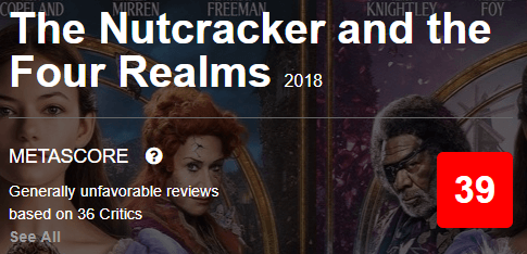 The Nutcracker and the Four Realms Metacritic Metascore