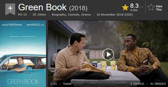 Green Book IMDb Ratings and Reviews