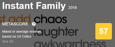 Instant Family Metacritic Metascore