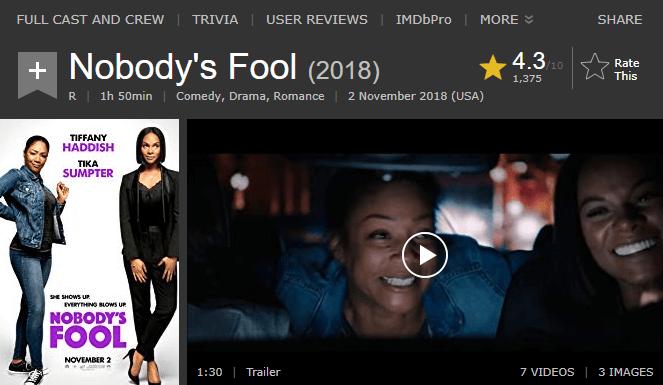 Nobody's Fool IMDb Ratings and Reviews