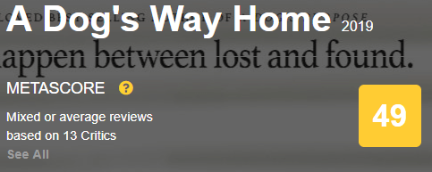 A Dog's Way Home Metacritic Metascore