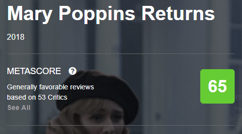 Mary Poppins Returns Metacritic Metascore